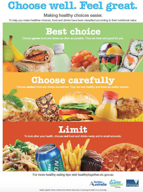 Image: traffic light food rating poster